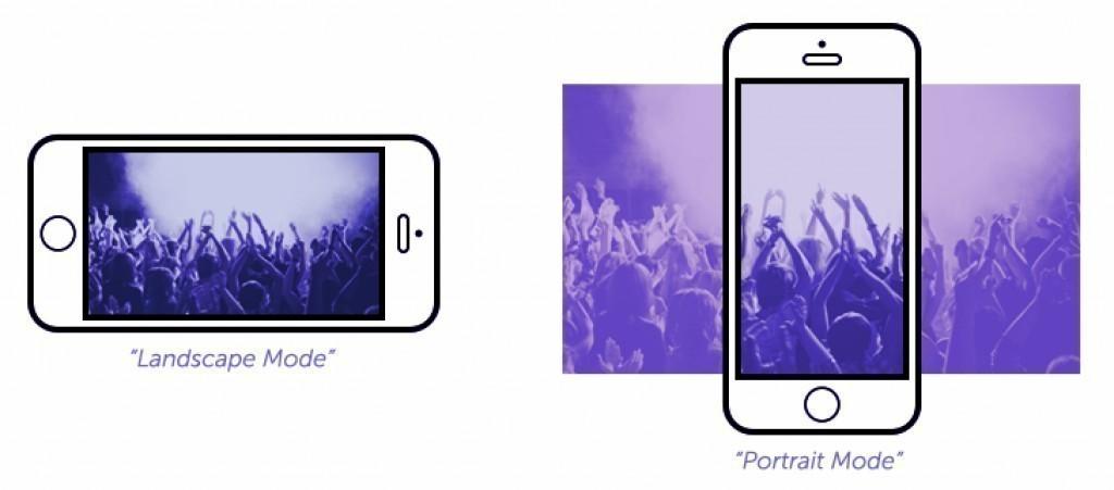 phone camera format